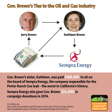Gov. Brown's Ties To Oil And Gas Industry Spotlight Regulatory Capture In CA
